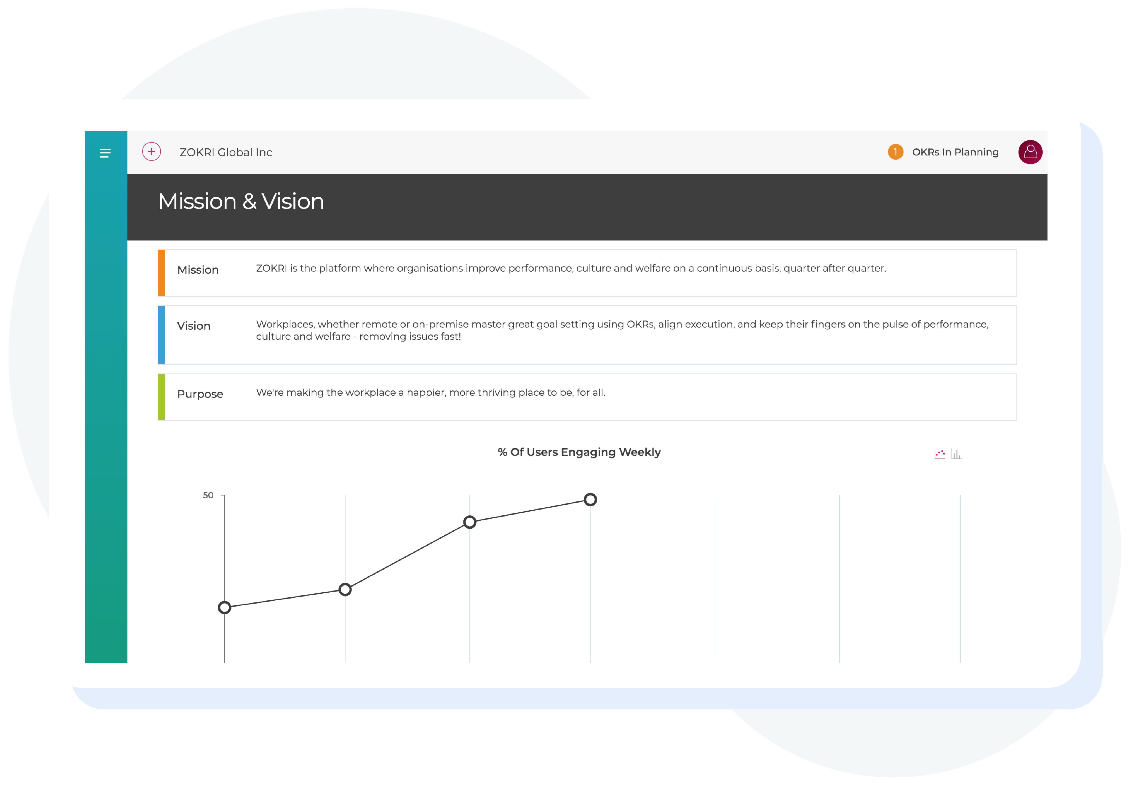 ZOKRI - You Will Be Platformed For Quarter-on-Quarter Success